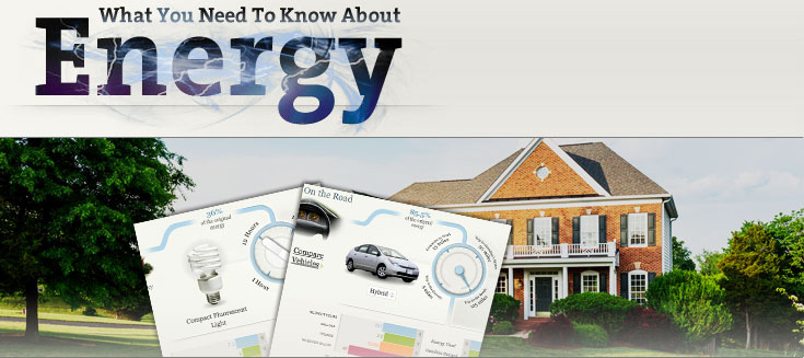 How We Use Energy — The National Academies